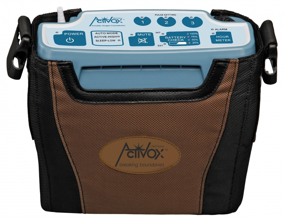 Control Panel for LifeChoice Activox Pro